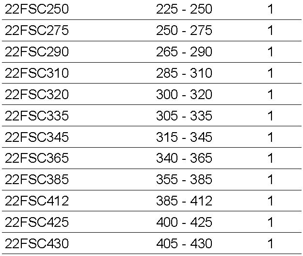 FSC Gamme 2