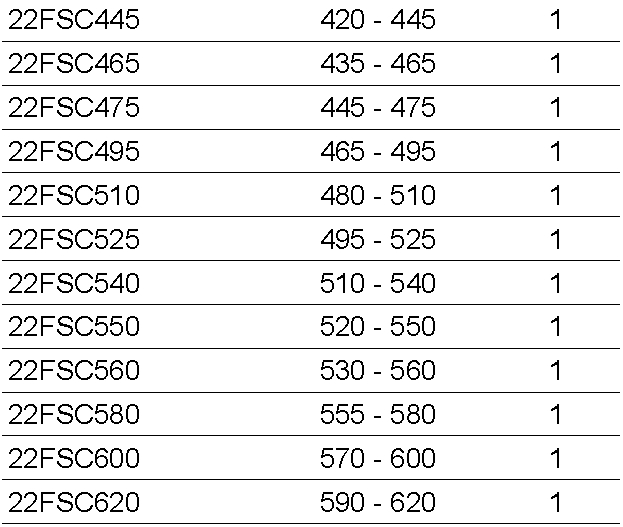 FSC Gamme 3