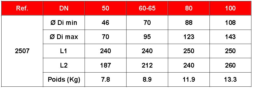 Manchon Universel Fonte Type 2507-Dimensions-02